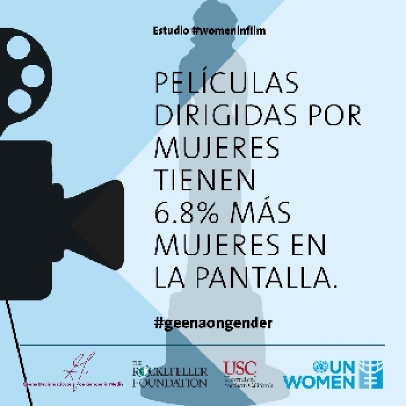 Industria del cine discrimina a las mujeres